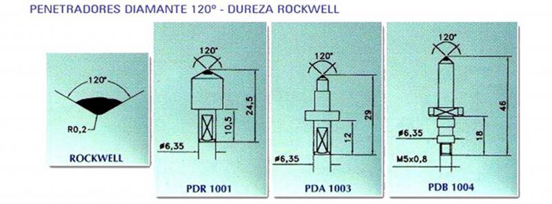 Penetrador rockwell